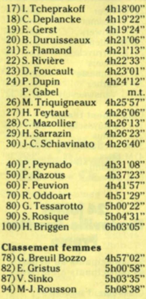 img[A]049_24-07-1988_biarritz_résultats_02