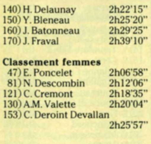 img[A]073_18-septembre-1988_résultats_1