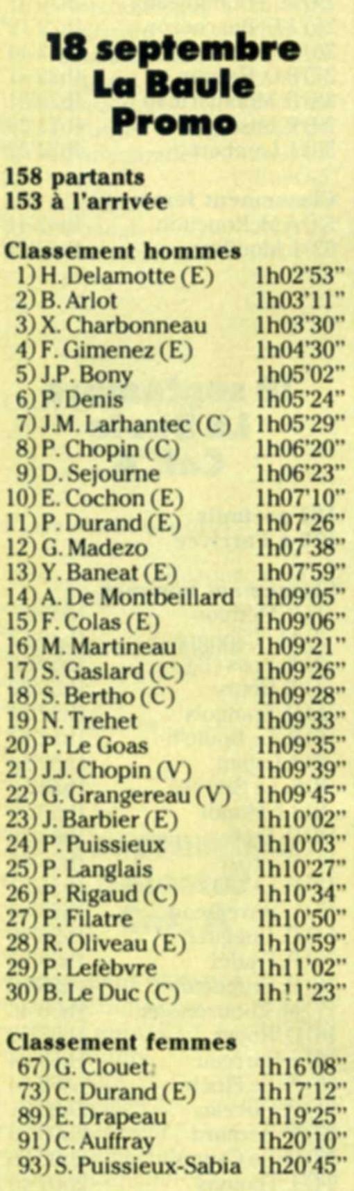 img[A]073_18-septembre-1988_résultats_2