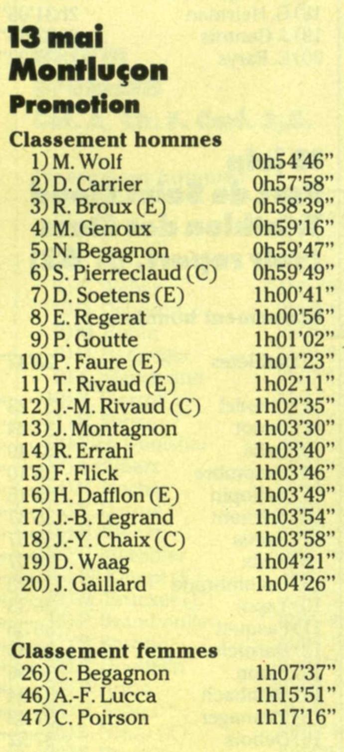 img[A]023_13-mai-1989_montluçon_classement_3
