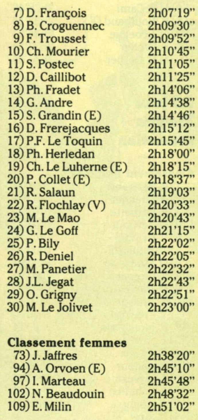 img[A]025_18-JUIN-1989_GUIPAVAS_résultats_B