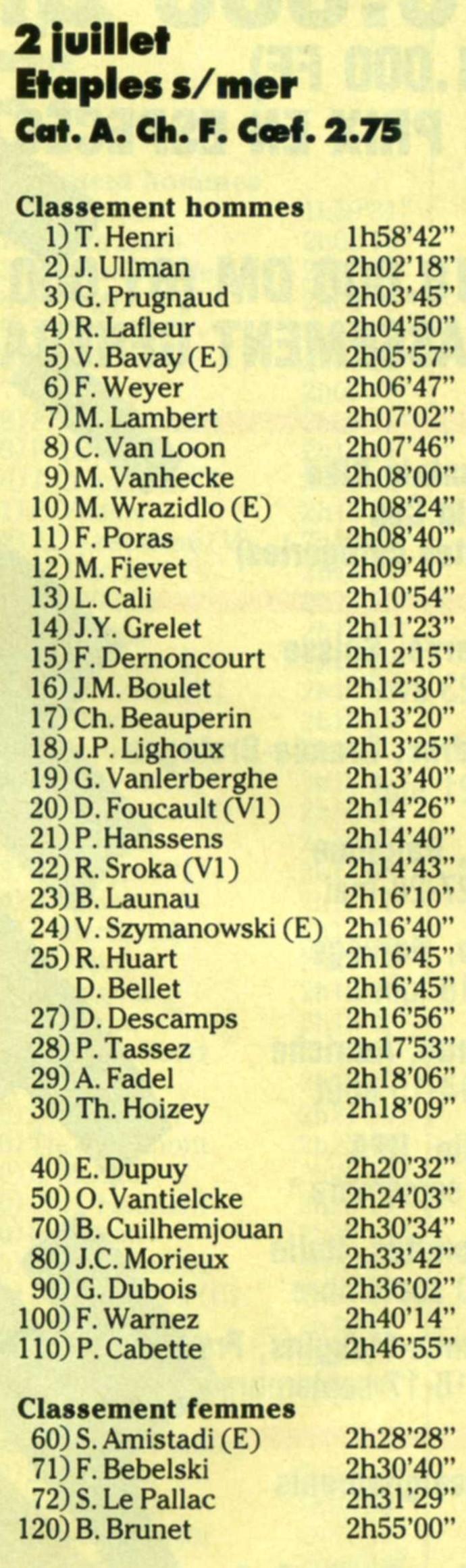 img[A]026_02-JUILLET-1989_etaples_résultats