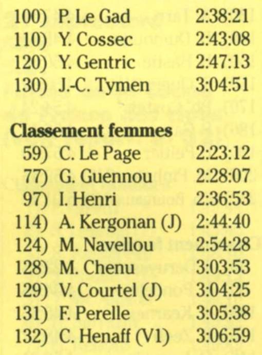 img[A]229_8-septembre-1991_quimper_2