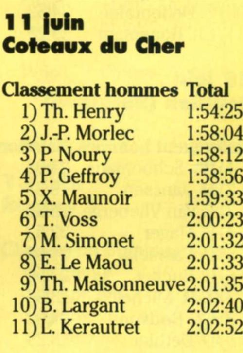 img[A]252_Coteaux du Cher _ 31 Mai 1992