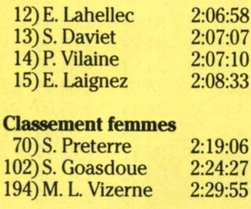 img[A]253_Coteaux du Cher _ 31 Mai 1992
