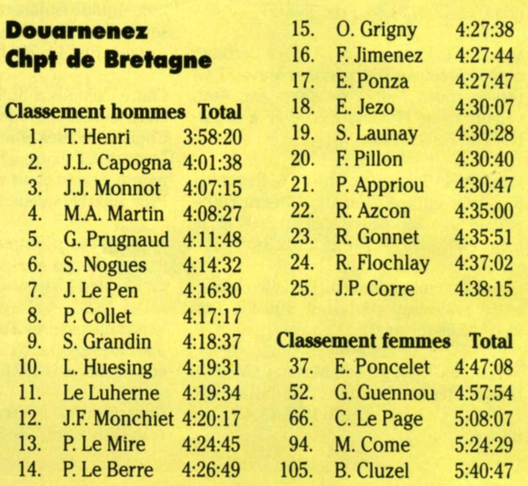 img[A]279_06-juillet-1992_douarnenez_moyenne-distance