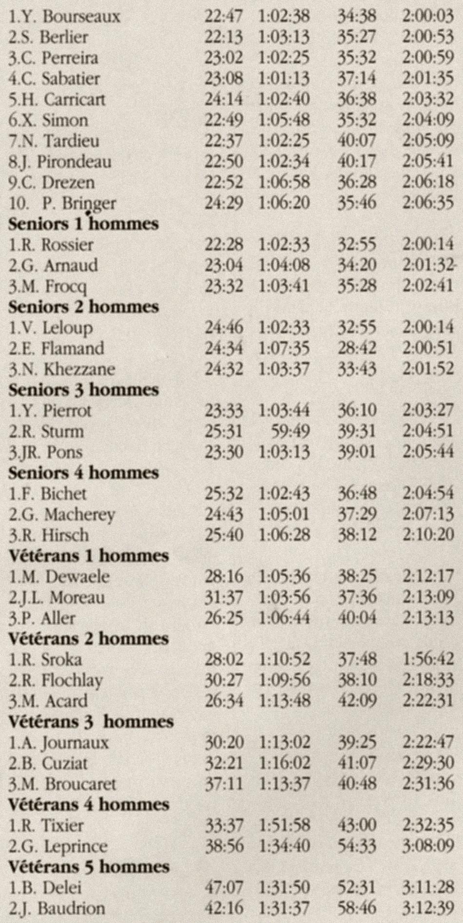 img937_24-07-1994_chantonnay_résultat