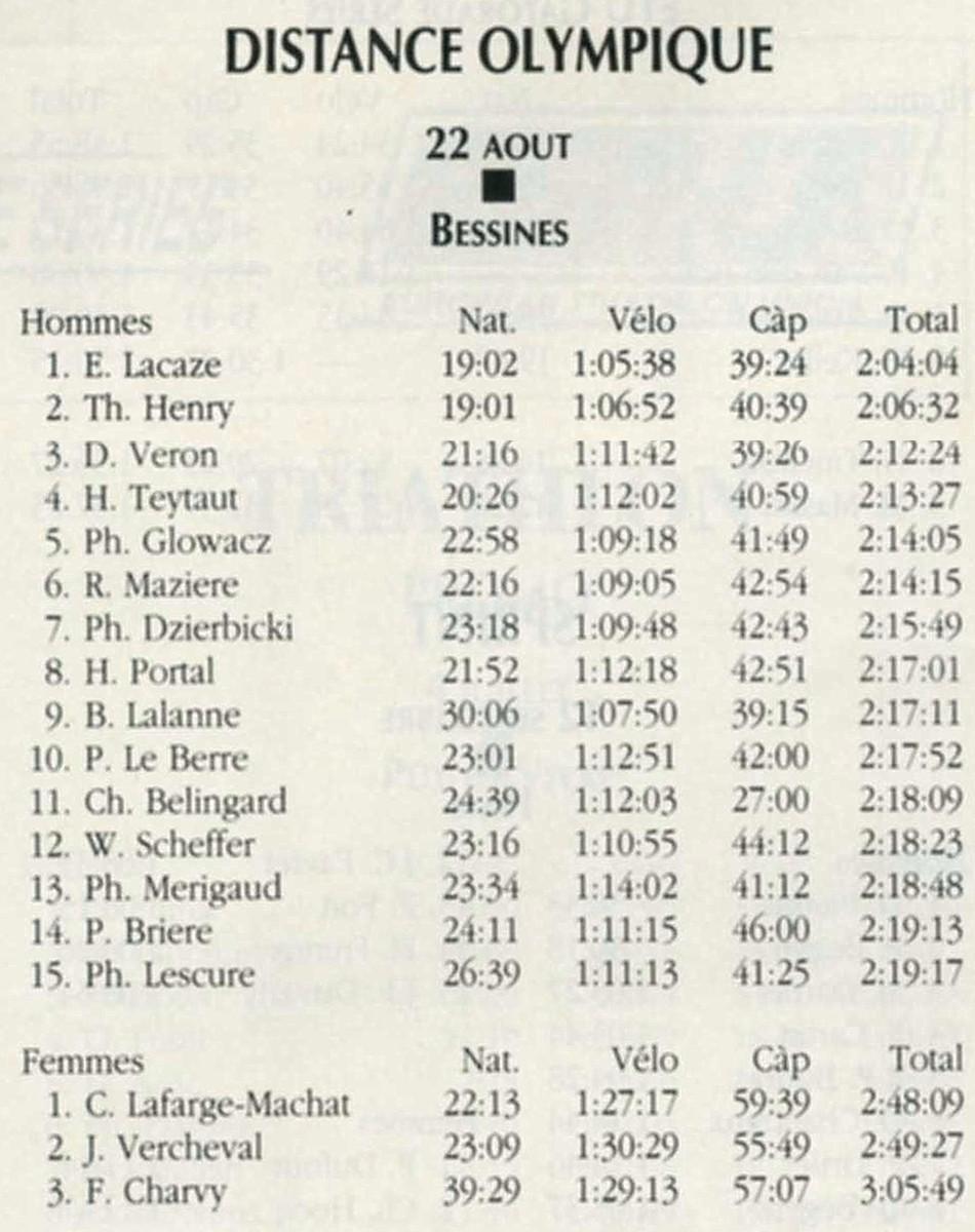 22-08-1993_BESSINES
