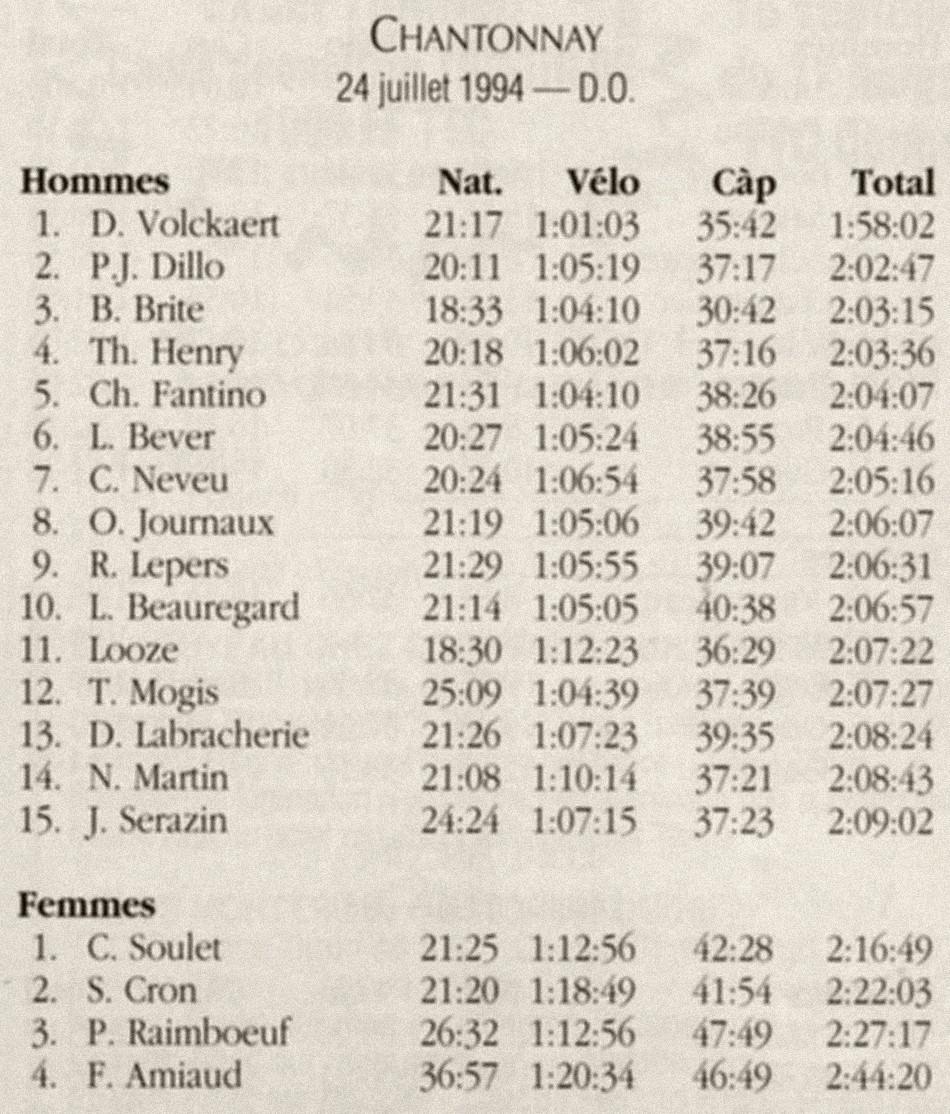 img935_24-07-1994_chantonnay_résultat