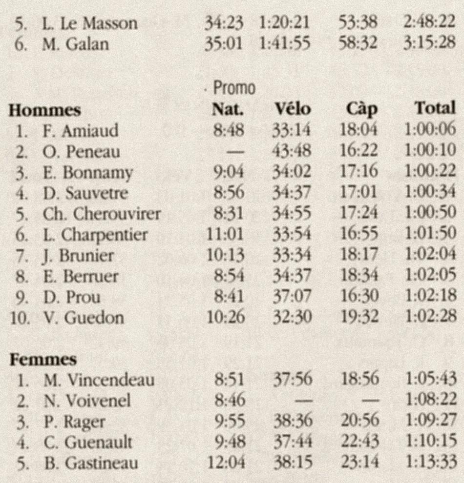 img936_24-07-1994_chantonnay_résultat
