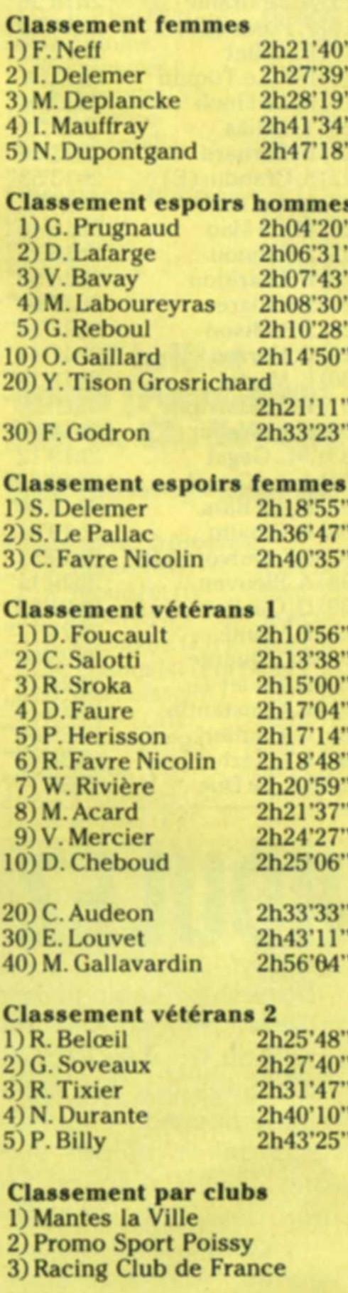img[A]047_14-07-1988_AUTUN_résultats_04