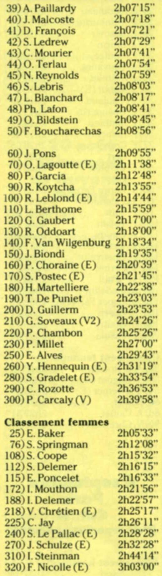 img[A]061_04-septembre-1988_paris_résultat_02