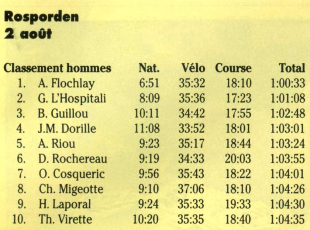 img[A]277_02-aout-1992_rosporden_promo
